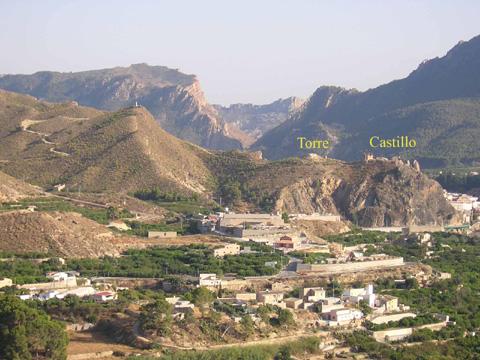 Excavaciones arqueol gicas en el castillo de blanca for Estudiar interiorismo murcia